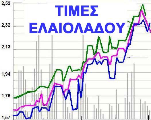 times-diag.jpg