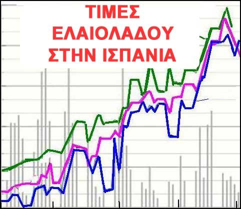 times-ispania3.jpg