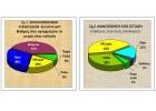 Δεινοπαθούν  τα  επώνυμα ελαιόλαδα  στην μαζική  εστίαση