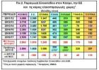 Χαμηλότερη   η  ελαιοπαραγωγή   στην Ε.Ε. και  την Ισπανία